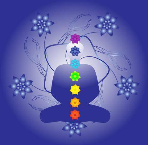 Best Indian Astrologer Toronto